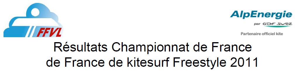 Championnat de France : classement final
